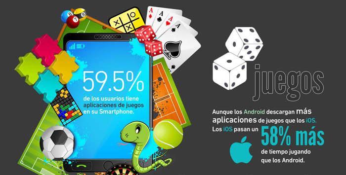Infografías de videojuegos para móviles