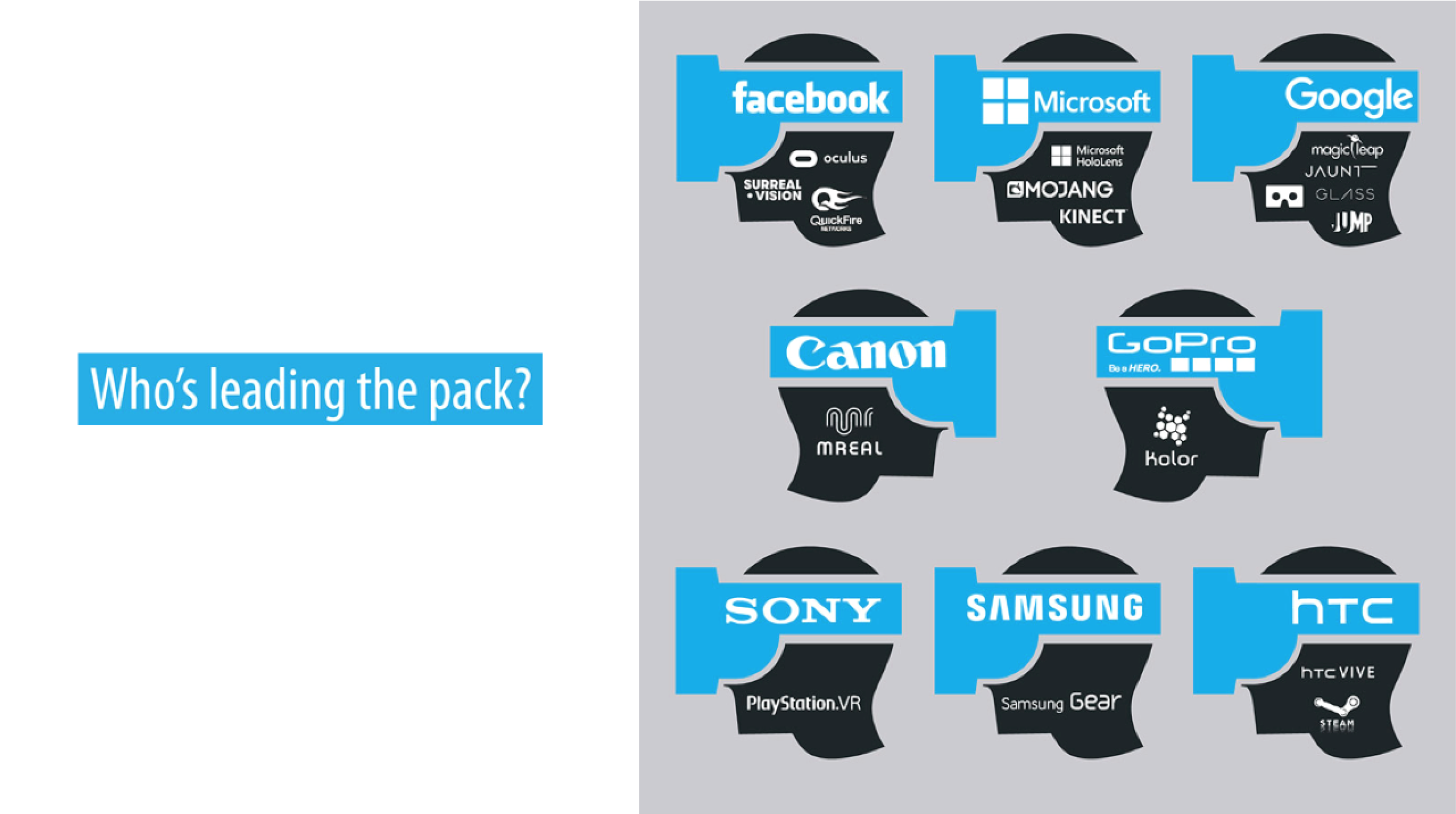 empresas tecnológicas y VR 2016