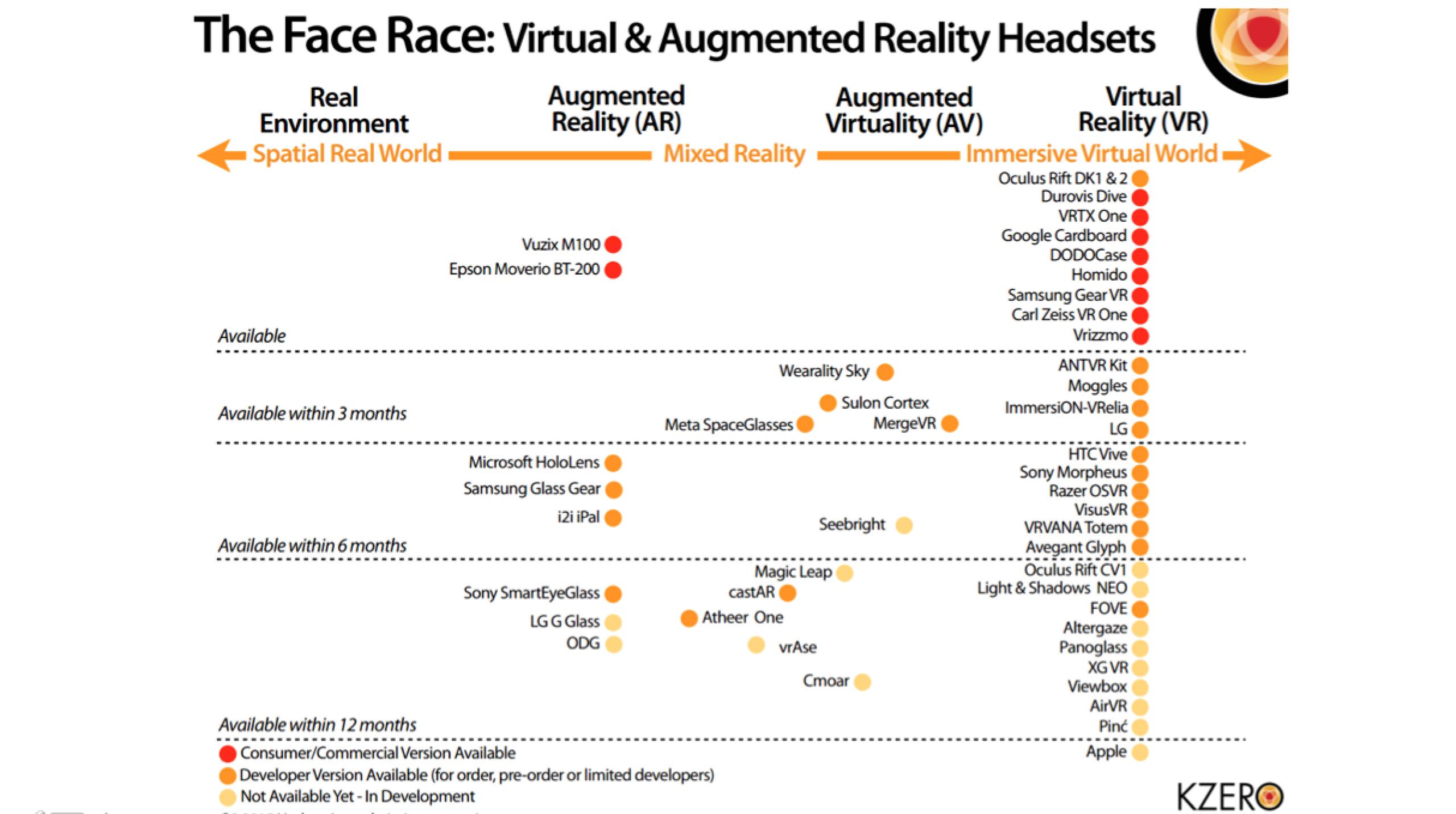 tendencia realidad aumentada y realidad virtual para 2016